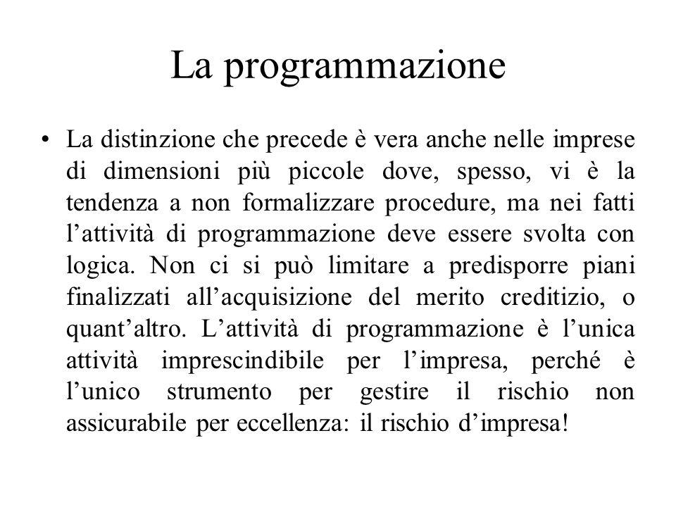La programmazione La distinzione che precede è vera anche nelle imprese di dimensioni più piccole dove, spesso, vi è la tendenza a non formalizzare procedure, ma nei fatti l'attività di programmazione deve essere svolta con logica.