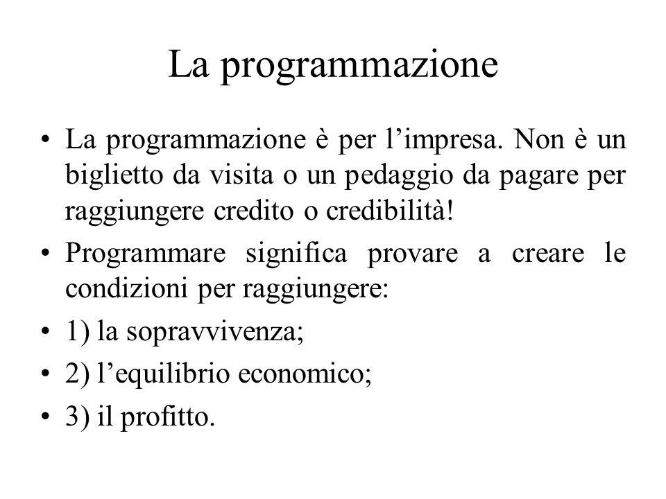 La programmazione La programmazione è per l'impresa.