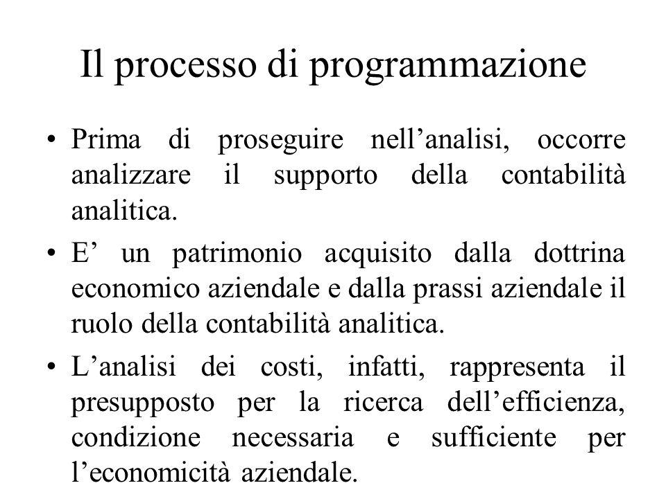 Il processo di programmazione Prima di proseguire nell'analisi, occorre analizzare il supporto della contabilità analitica.