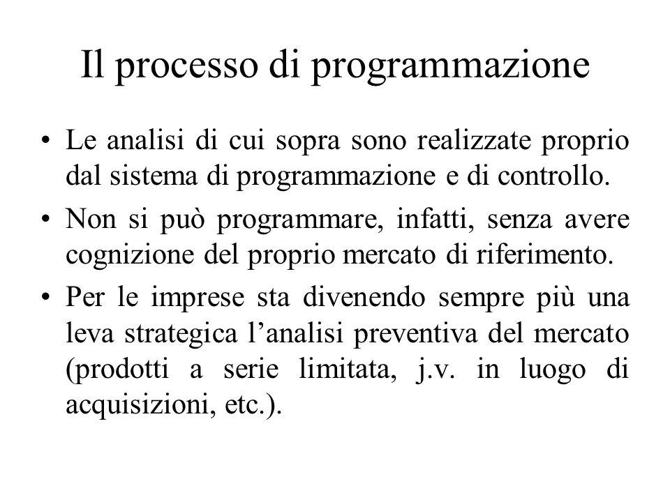Il processo di programmazione Le analisi di cui sopra sono realizzate proprio dal sistema di programmazione e di controllo.