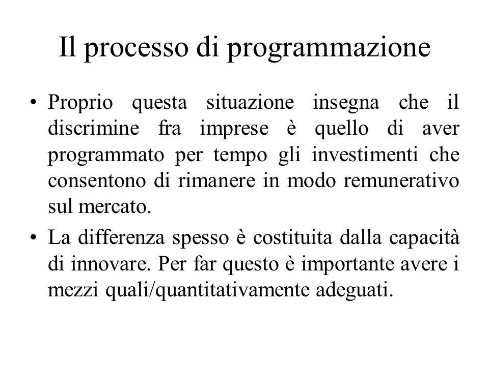 Il processo di programmazione Proprio questa situazione insegna che il discrimine fra imprese è quello di aver programmato per tempo gli investimenti che consentono di rimanere in modo remunerativo sul mercato.