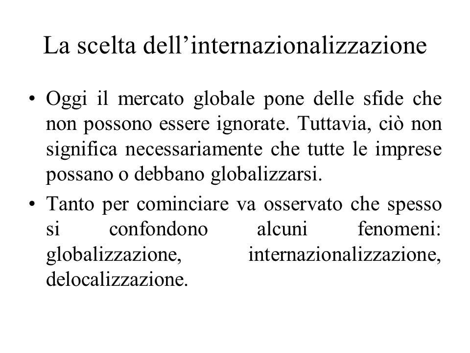La scelta dell'internazionalizzazione Globalizzare significa essere in grado di produrre e vendere lo stesso identico prodotto, con gli stessi canali distributivi in ogni parte del mondo.