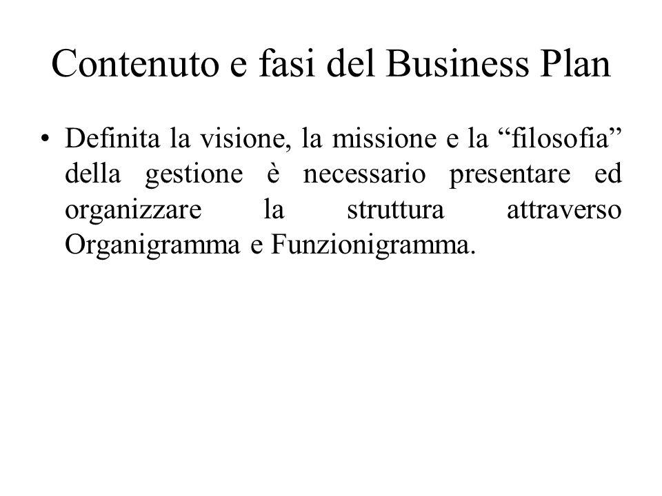 Contenuto e fasi del Business Plan Definita la visione, la missione e la filosofia della gestione è necessario presentare ed organizzare la struttura attraverso Organigramma e Funzionigramma.