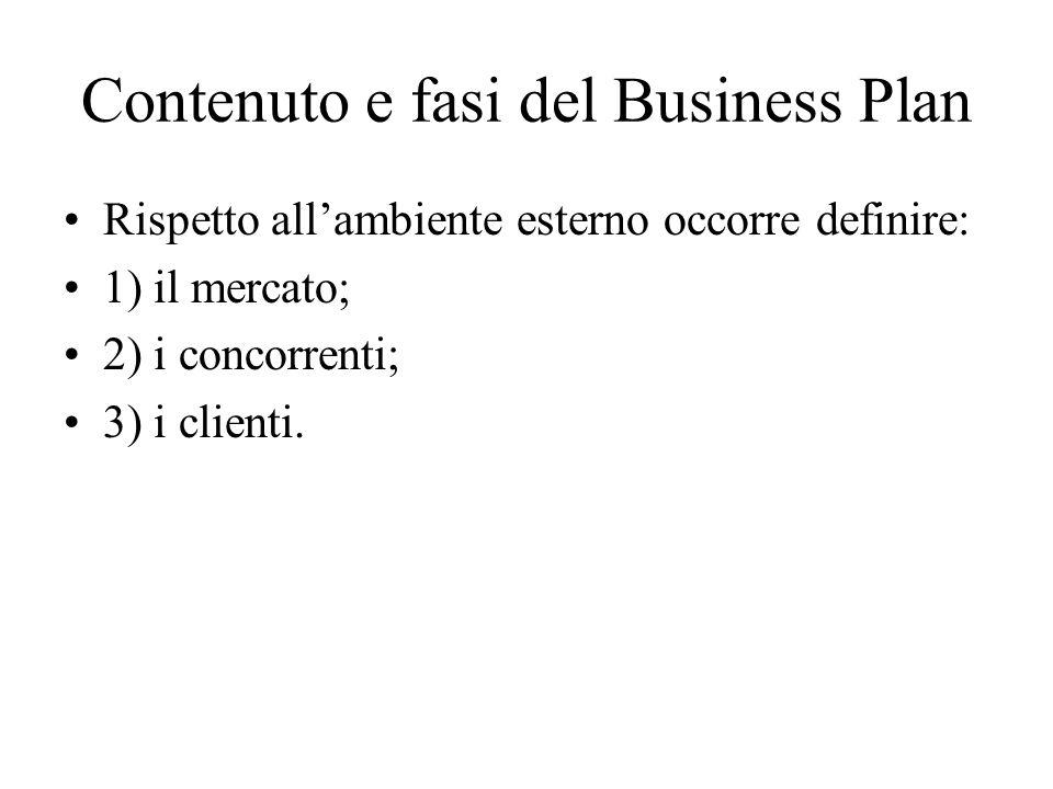 Contenuto e fasi del Business Plan Rispetto all'ambiente esterno occorre definire: 1) il mercato; 2) i concorrenti; 3) i clienti.