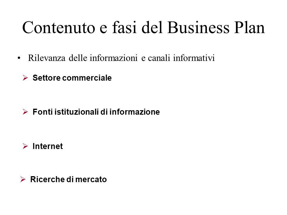 Contenuto e fasi del Business Plan Rilevanza delle informazioni e canali informativi 52  Settore commerciale  Internet  Ricerche di mercato  Fonti istituzionali di informazione