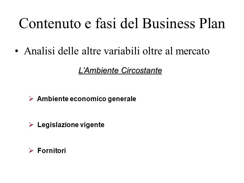 Contenuto e fasi del Business Plan Analisi delle altre variabili oltre al mercato 53 L'Ambiente Circostante  Ambiente economico generale  Fornitori  Legislazione vigente