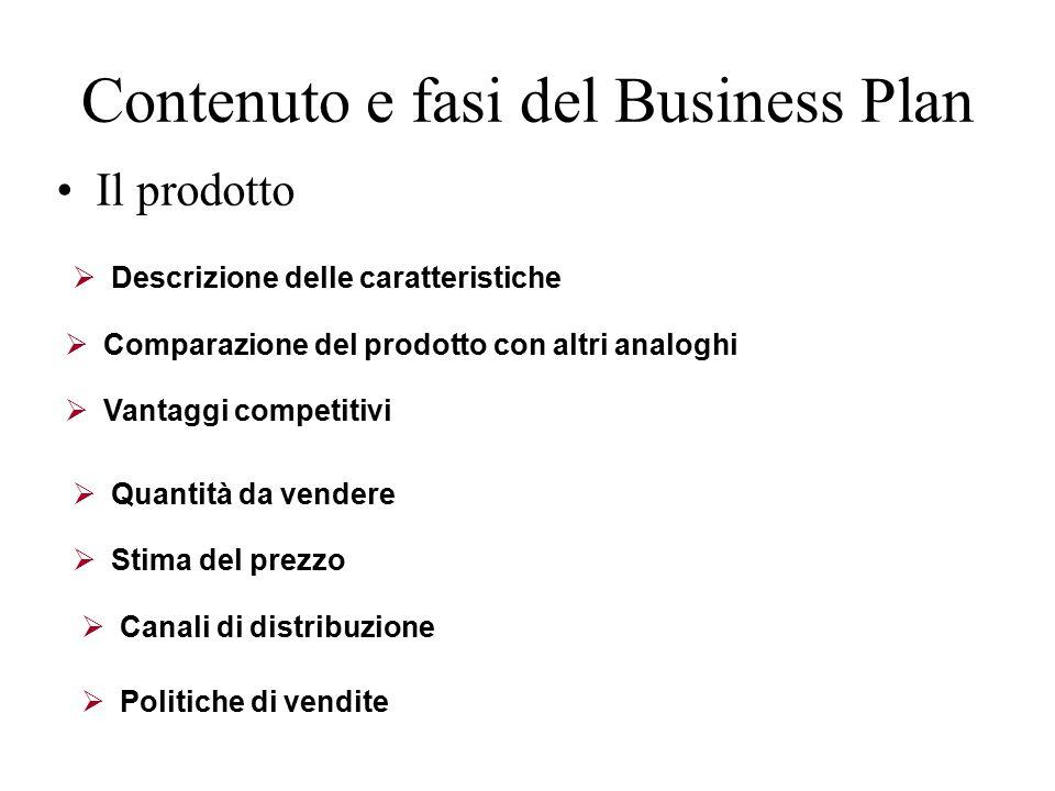 Contenuto e fasi del Business Plan Il prodotto 55  Descrizione delle caratteristiche  Vantaggi competitivi  Quantità da vendere  Comparazione del prodotto con altri analoghi  Stima del prezzo  Canali di distribuzione  Politiche di vendite