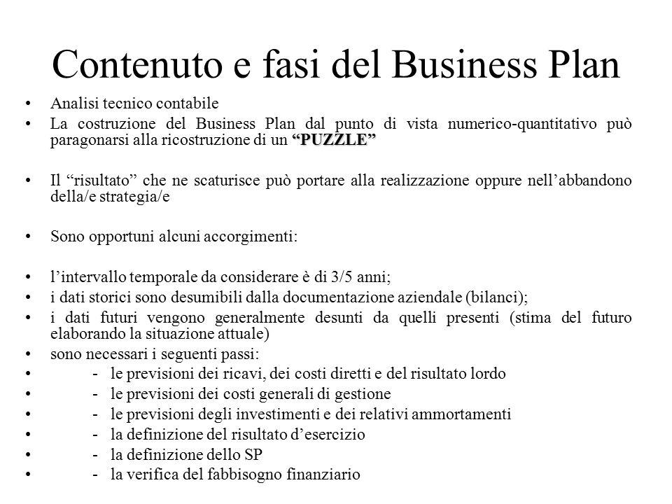 Contenuto e fasi del Business Plan Analisi tecnico contabile PUZZLE La costruzione del Business Plan dal punto di vista numerico-quantitativo può paragonarsi alla ricostruzione di un PUZZLE Il risultato che ne scaturisce può portare alla realizzazione oppure nell'abbandono della/e strategia/e Sono opportuni alcuni accorgimenti: l'intervallo temporale da considerare è di 3/5 anni; i dati storici sono desumibili dalla documentazione aziendale (bilanci); i dati futuri vengono generalmente desunti da quelli presenti (stima del futuro elaborando la situazione attuale) sono necessari i seguenti passi: - le previsioni dei ricavi, dei costi diretti e del risultato lordo - le previsioni dei costi generali di gestione - le previsioni degli investimenti e dei relativi ammortamenti - la definizione del risultato d'esercizio - la definizione dello SP - la verifica del fabbisogno finanziario