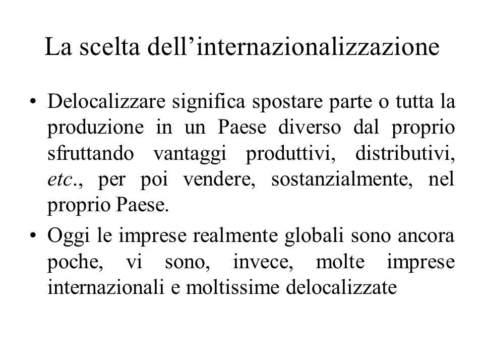 La scelta dell'internazionalizzazione Delocalizzare significa spostare parte o tutta la produzione in un Paese diverso dal proprio sfruttando vantaggi produttivi, distributivi, etc., per poi vendere, sostanzialmente, nel proprio Paese.