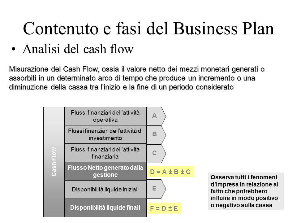 Contenuto e fasi del Business Plan Analisi del cash flow Flussi finanziari dell'attività di investimento Flussi finanziari dell'attività operativa Flussi finanziari dell'attività finanziaria Flusso Netto generato dalla gestione Disponibilità liquide iniziali Disponibilità liquide finali Cash Flow A B C D = A ± B ± C E F = D ± E Misurazione del Cash Flow, ossia il valore netto dei mezzi monetari generati o assorbiti in un determinato arco di tempo che produce un incremento o una diminuzione della cassa tra l'inizio e la fine di un periodo considerato Osserva tutti i fenomeni d'impresa in relazione al fatto che potrebbero influire in modo positivo o negativo sulla cassa