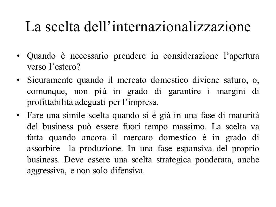 La scelta dell'internazionalizzazione Aprirsi al mercato estero, come già detto, è un'attività che si può estrinsecare in scelte operative diverse.