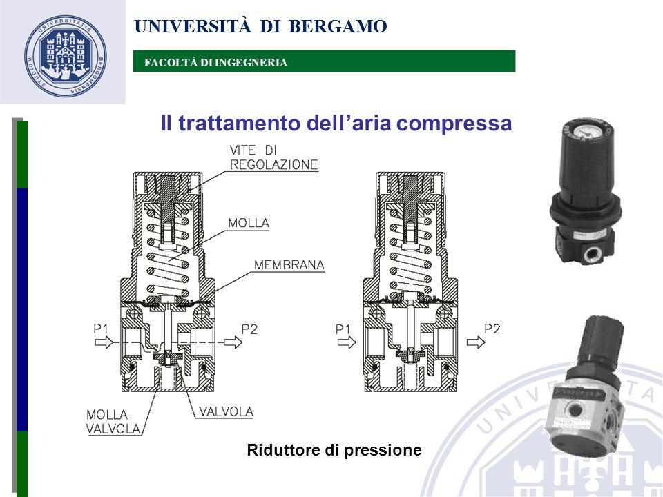 UNIVERSITÀ DI BERGAMO FACOLTÀ DI INGEGNERIA Il trattamento dell'aria compressa UNIVERSITÀ DI BERGAMO FACOLTÀ DI INGEGNERIA Riduttore di pressione