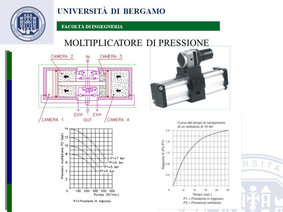 UNIVERSITÀ DI BERGAMO FACOLTÀ DI INGEGNERIA MOLTIPLICATORE DI PRESSIONE