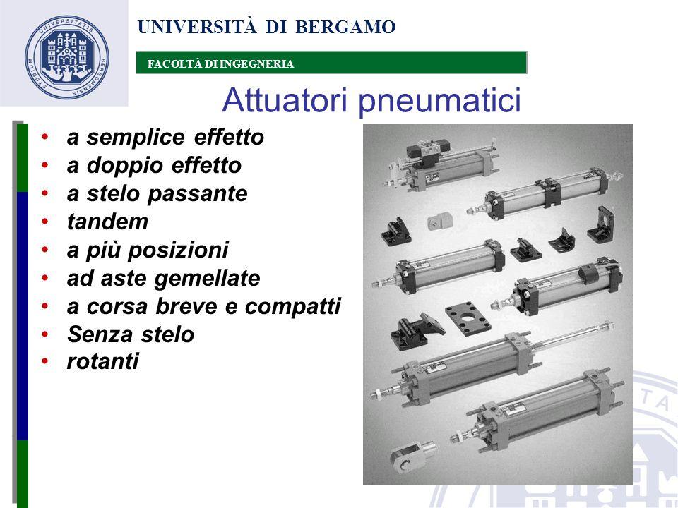 UNIVERSITÀ DI BERGAMO FACOLTÀ DI INGEGNERIA Attuatori pneumatici a semplice effetto a doppio effetto a stelo passante tandem a più posizioni ad aste g