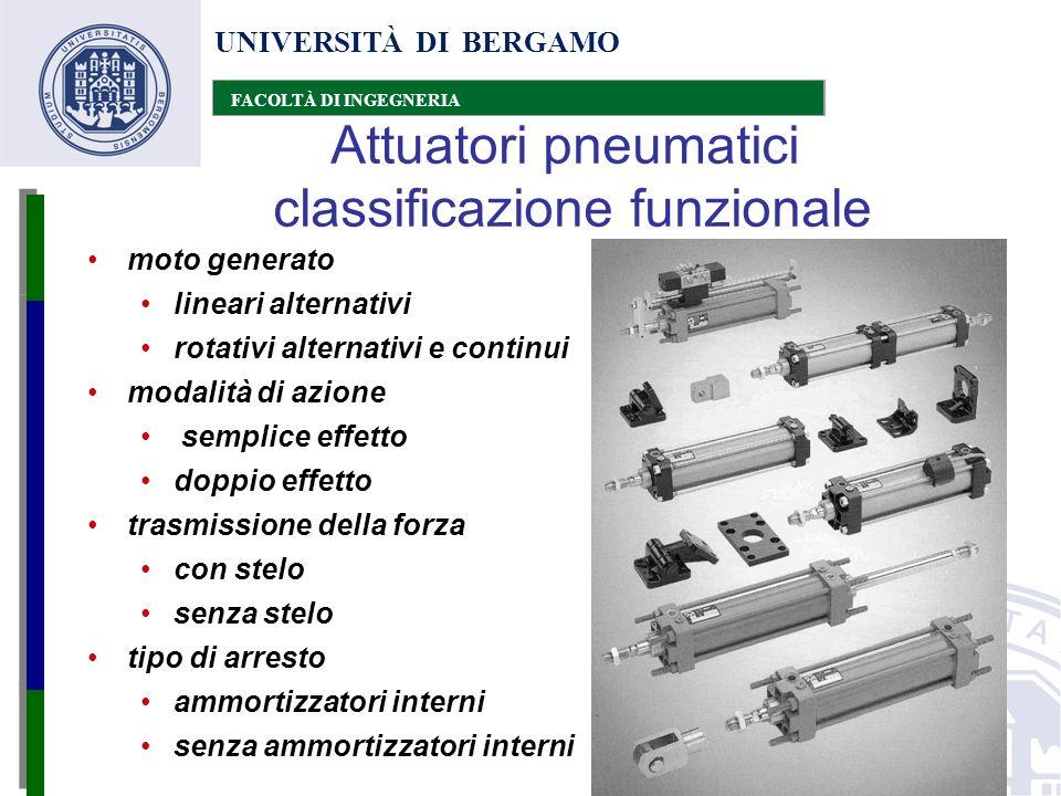 UNIVERSITÀ DI BERGAMO FACOLTÀ DI INGEGNERIA Attuatori pneumatici classificazione funzionale moto generato lineari alternativi rotativi alternativi e c
