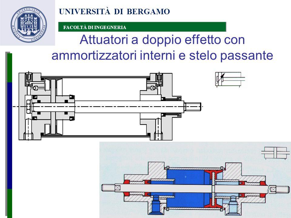 UNIVERSITÀ DI BERGAMO FACOLTÀ DI INGEGNERIA Attuatori a doppio effetto con ammortizzatori interni e stelo passante