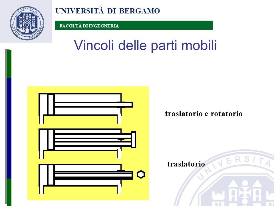 UNIVERSITÀ DI BERGAMO FACOLTÀ DI INGEGNERIA Vincoli delle parti mobili traslatorio e rotatorio traslatorio