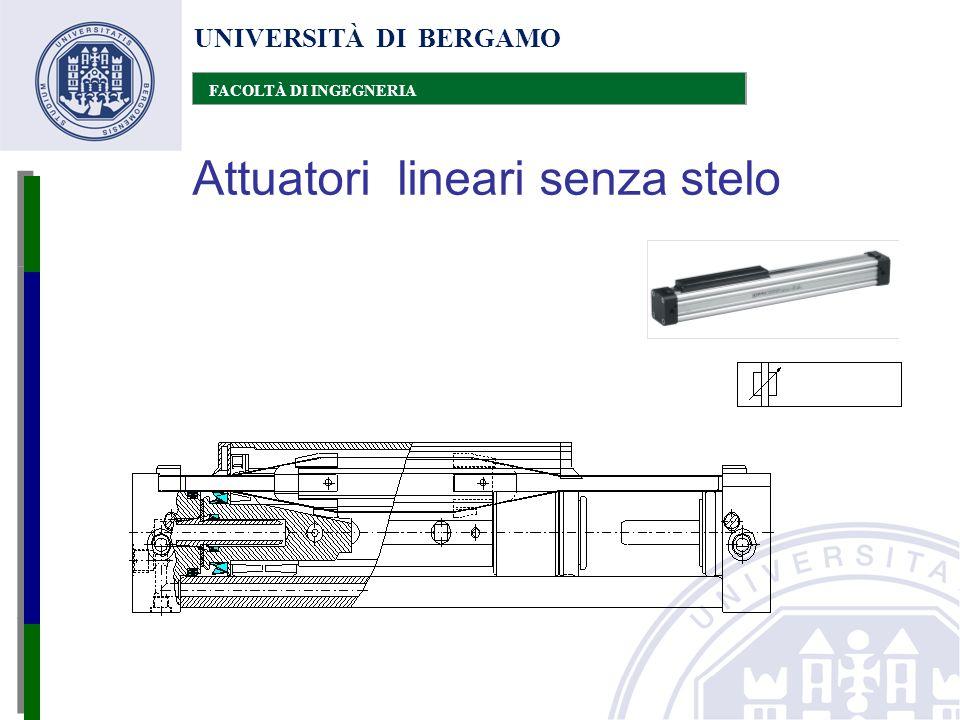 UNIVERSITÀ DI BERGAMO FACOLTÀ DI INGEGNERIA Attuatori lineari senza stelo