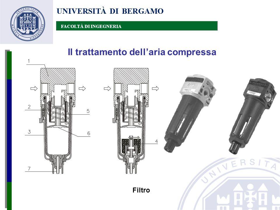 UNIVERSITÀ DI BERGAMO FACOLTÀ DI INGEGNERIA Il trattamento dell'aria compressa UNIVERSITÀ DI BERGAMO FACOLTÀ DI INGEGNERIA Filtro
