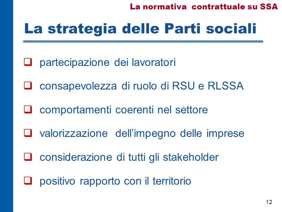 12 La strategia delle Parti sociali  partecipazione dei lavoratori  consapevolezza di ruolo di RSU e RLSSA  comportamenti coerenti nel settore  valorizzazione dell'impegno delle imprese  considerazione di tutti gli stakeholder  positivo rapporto con il territorio La normativa contrattuale su SSA