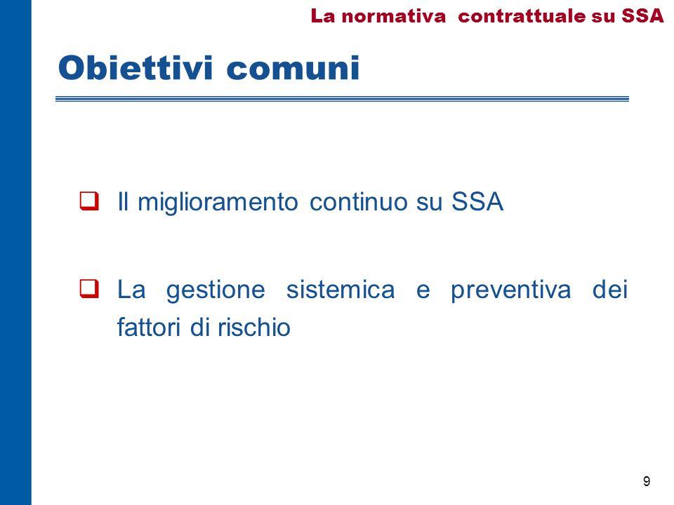 9 Obiettivi comuni  Il miglioramento continuo su SSA  La gestione sistemica e preventiva dei fattori di rischio La normativa contrattuale su SSA