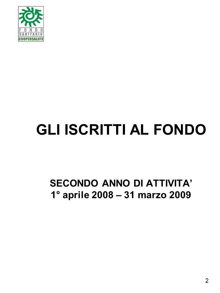 GLI ISCRITTI AL FONDO SECONDO ANNO DI ATTIVITA' 1° aprile 2008 – 31 marzo 2009 2