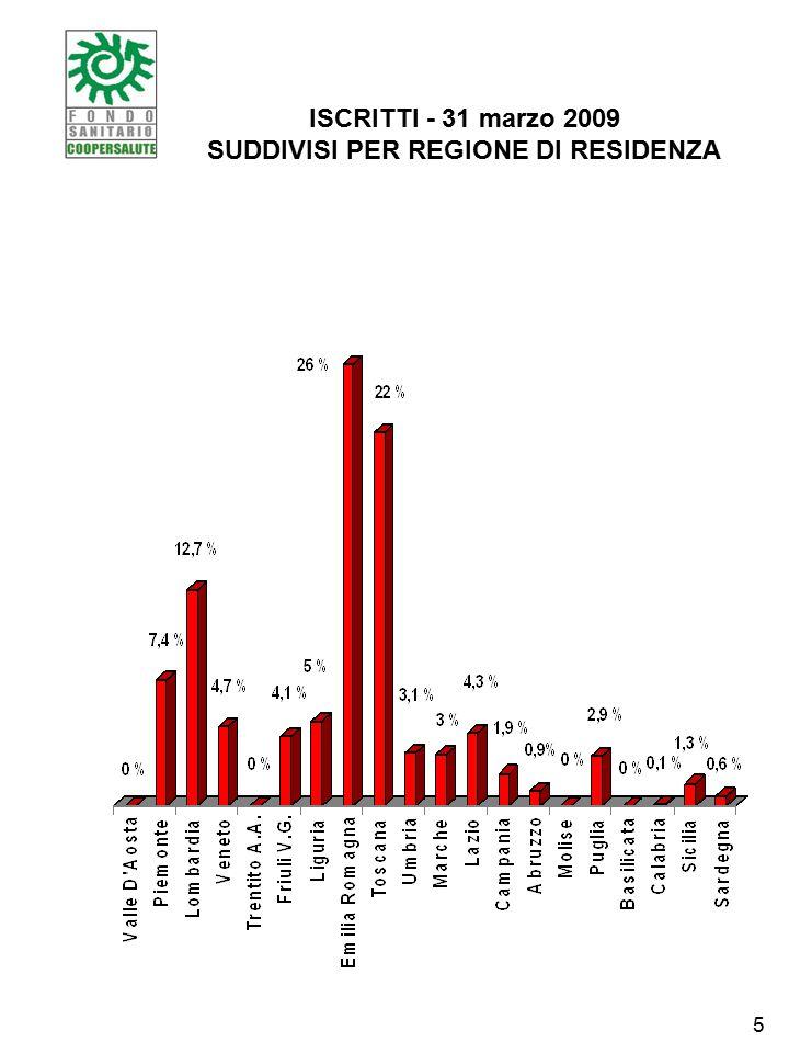 ISCRITTI - 31 marzo 2009 SUDDIVISI PER REGIONE DI RESIDENZA 5