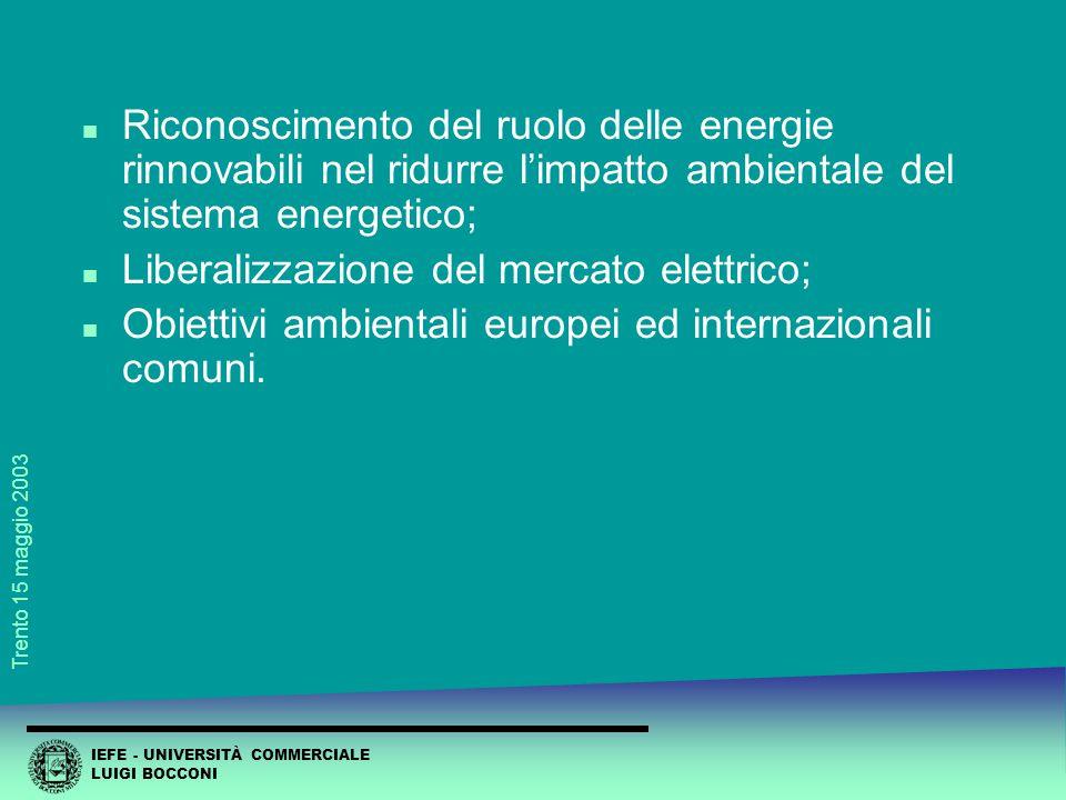 IEFE - UNIVERSITÀ COMMERCIALE LUIGI BOCCONI Trento 15 maggio 2003 n Riconoscimento del ruolo delle energie rinnovabili nel ridurre l'impatto ambientale del sistema energetico; n Liberalizzazione del mercato elettrico; n Obiettivi ambientali europei ed internazionali comuni.