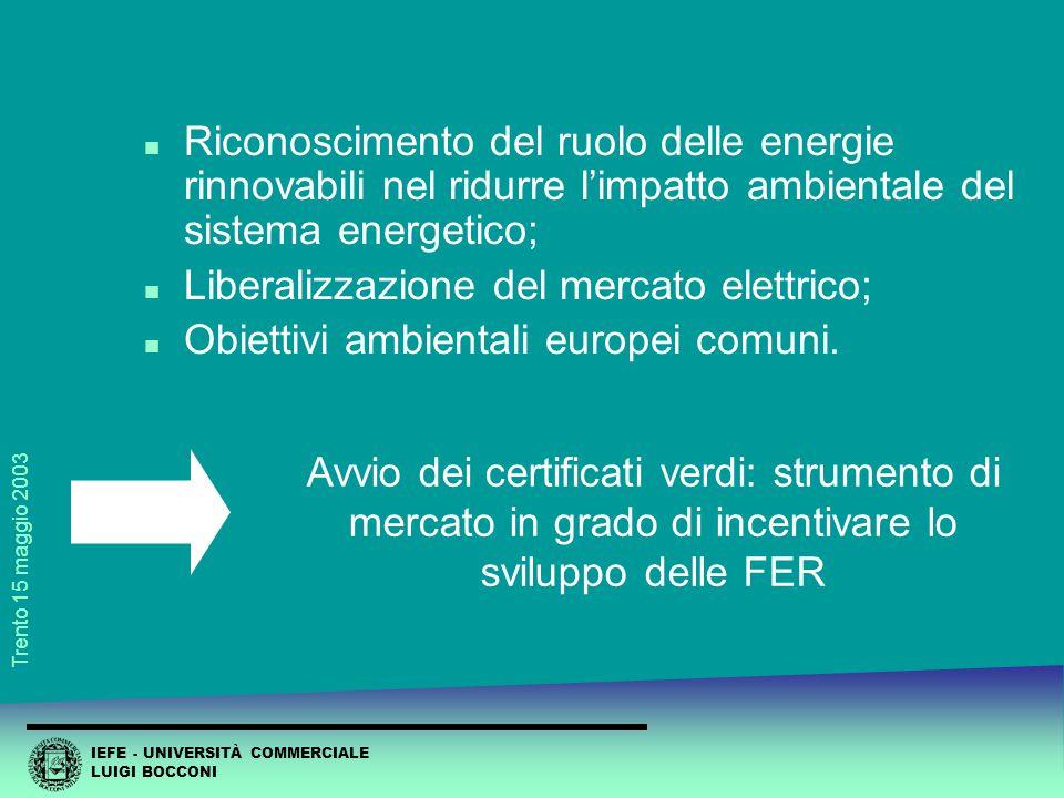 IEFE - UNIVERSITÀ COMMERCIALE LUIGI BOCCONI Trento 15 maggio 2003 n Riconoscimento del ruolo delle energie rinnovabili nel ridurre l'impatto ambientale del sistema energetico; n Liberalizzazione del mercato elettrico; n Obiettivi ambientali europei comuni.