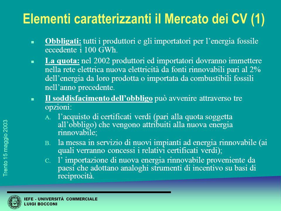 IEFE - UNIVERSITÀ COMMERCIALE LUIGI BOCCONI Trento 15 maggio 2003 Elementi caratterizzanti il Mercato dei CV (1) n Obbligati: tutti i produttori e gli importatori per l'energia fossile eccedente i 100 GWh.