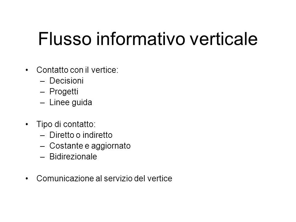 Flusso informativo verticale Contatto con il vertice: –Decisioni –Progetti –Linee guida Tipo di contatto: –Diretto o indiretto –Costante e aggiornato –Bidirezionale Comunicazione al servizio del vertice