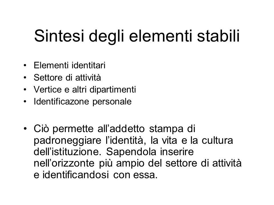Sintesi degli elementi stabili Elementi identitari Settore di attività Vertice e altri dipartimenti Identificazone personale Ciò permette all'addetto