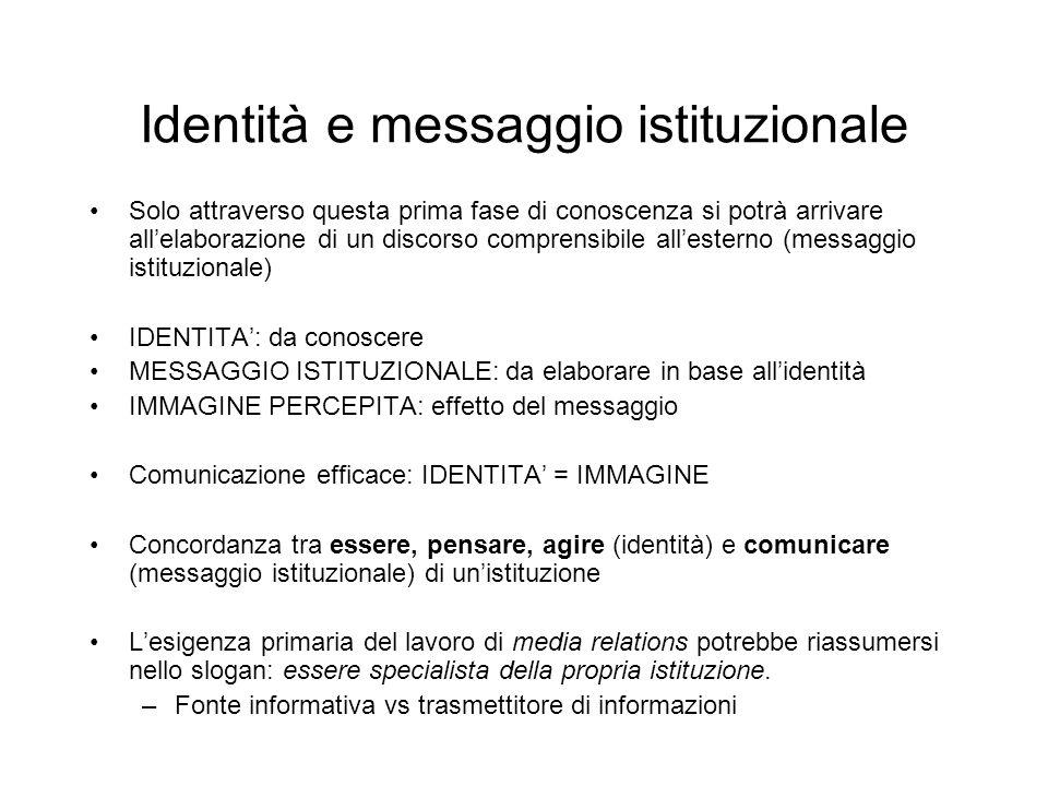 Identità e messaggio istituzionale Solo attraverso questa prima fase di conoscenza si potrà arrivare all'elaborazione di un discorso comprensibile all'esterno (messaggio istituzionale) IDENTITA': da conoscere MESSAGGIO ISTITUZIONALE: da elaborare in base all'identità IMMAGINE PERCEPITA: effetto del messaggio Comunicazione efficace: IDENTITA' = IMMAGINE Concordanza tra essere, pensare, agire (identità) e comunicare (messaggio istituzionale) di un'istituzione L'esigenza primaria del lavoro di media relations potrebbe riassumersi nello slogan: essere specialista della propria istituzione.