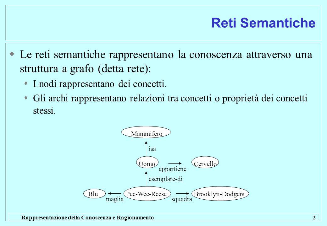 Rappresentazione della Conoscenza e Ragionamento 2 Reti Semantiche  Le reti semantiche rappresentano la conoscenza attraverso una struttura a grafo (detta rete):  I nodi rappresentano dei concetti.