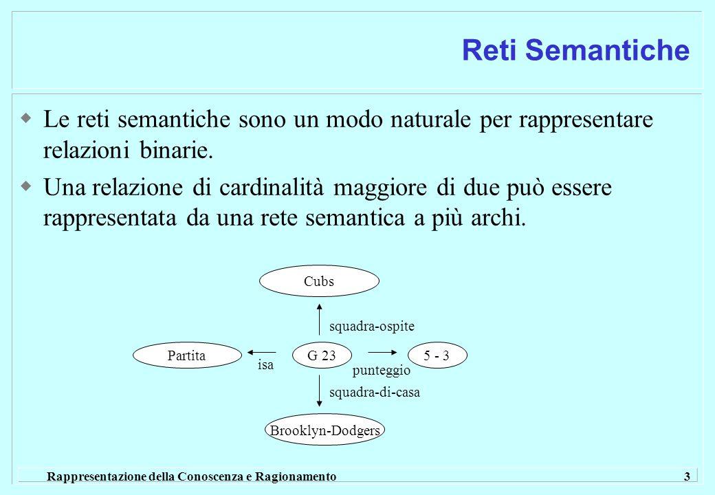 Rappresentazione della Conoscenza e Ragionamento 4 Reti Semantiche  Un modo per cercare le relazioni tra i concetti di una rete è quello di vedere dove le attivazioni si incontrano (ricerca dell'intersezione).