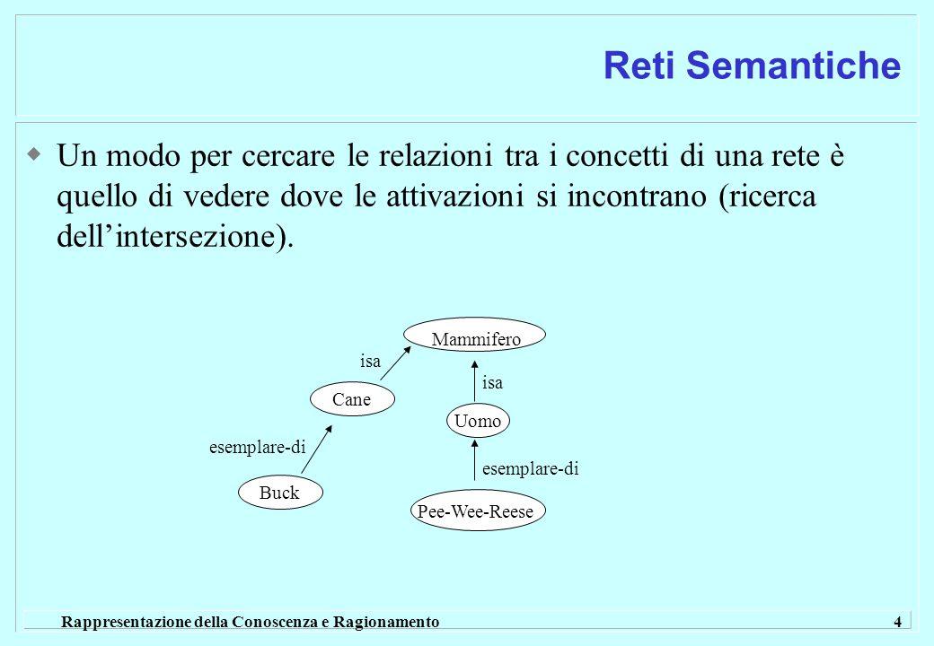 Rappresentazione della Conoscenza e Ragionamento 4 Reti Semantiche  Un modo per cercare le relazioni tra i concetti di una rete è quello di vedere do