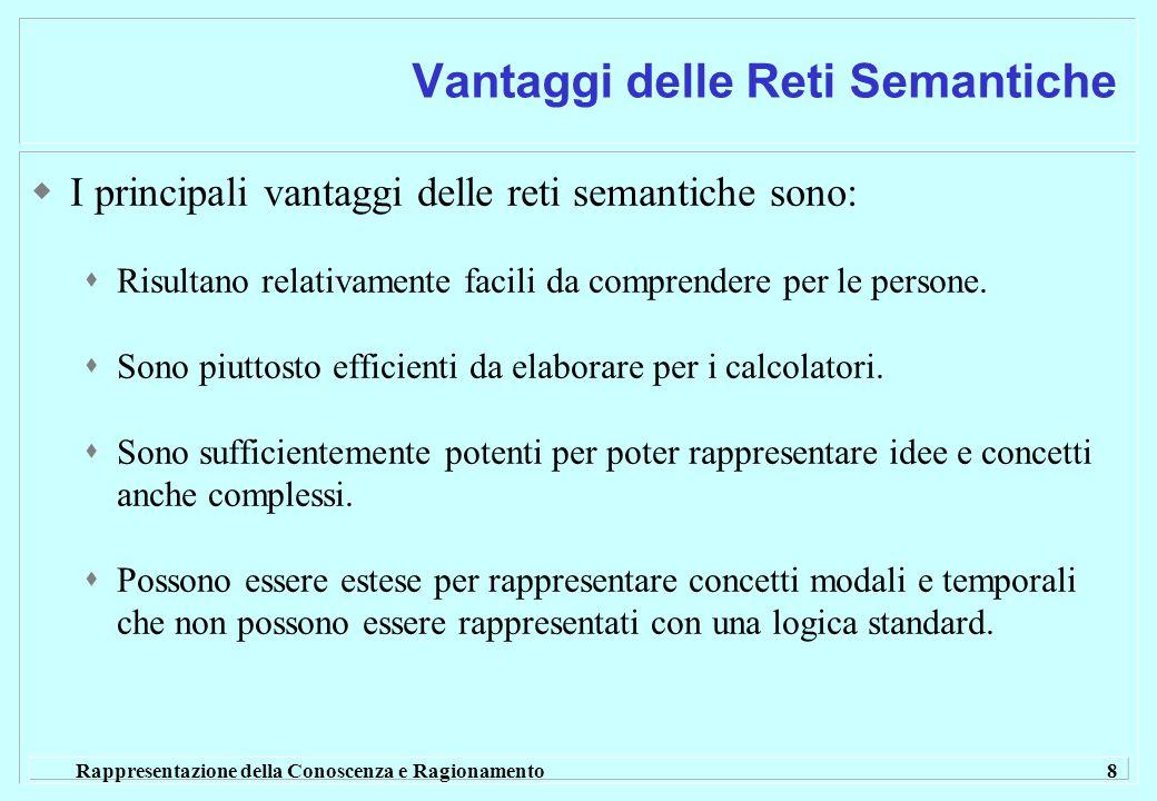 Rappresentazione della Conoscenza e Ragionamento 8 Vantaggi delle Reti Semantiche  I principali vantaggi delle reti semantiche sono:  Risultano relativamente facili da comprendere per le persone.