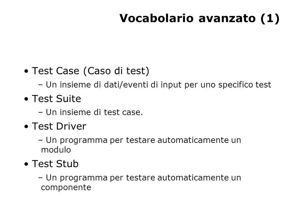 Vocabolario avanzato (1) Test Case (Caso di test) – Un insieme di dati/eventi di input per uno specifico test Test Suite – Un insieme di test case. Te