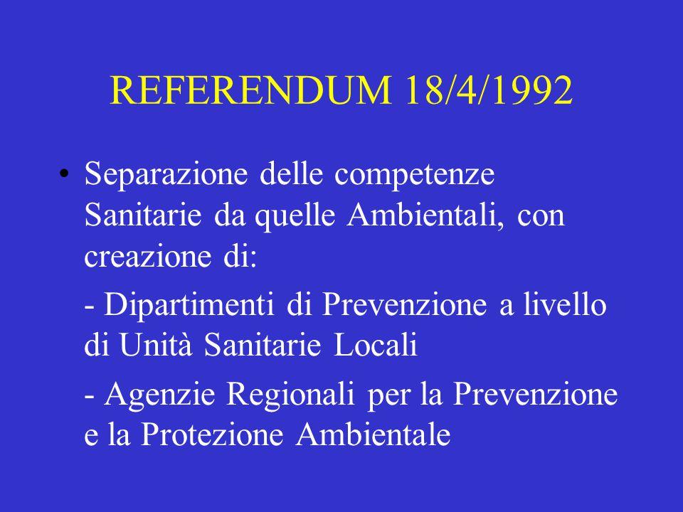 REFERENDUM 18/4/1992 Separazione delle competenze Sanitarie da quelle Ambientali, con creazione di: - Dipartimenti di Prevenzione a livello di Unità Sanitarie Locali - Agenzie Regionali per la Prevenzione e la Protezione Ambientale