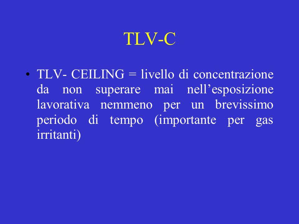 TLV-C TLV- CEILING = livello di concentrazione da non superare mai nell'esposizione lavorativa nemmeno per un brevissimo periodo di tempo (importante per gas irritanti)
