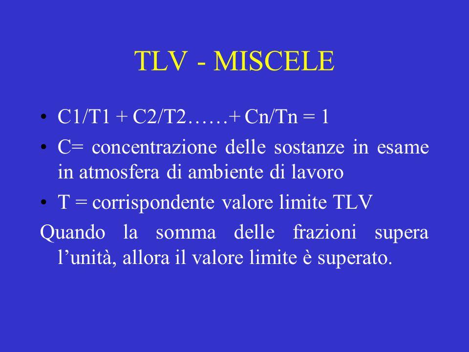 TLV - MISCELE C1/T1 + C2/T2……+ Cn/Tn = 1 C= concentrazione delle sostanze in esame in atmosfera di ambiente di lavoro T = corrispondente valore limite TLV Quando la somma delle frazioni supera l'unità, allora il valore limite è superato.