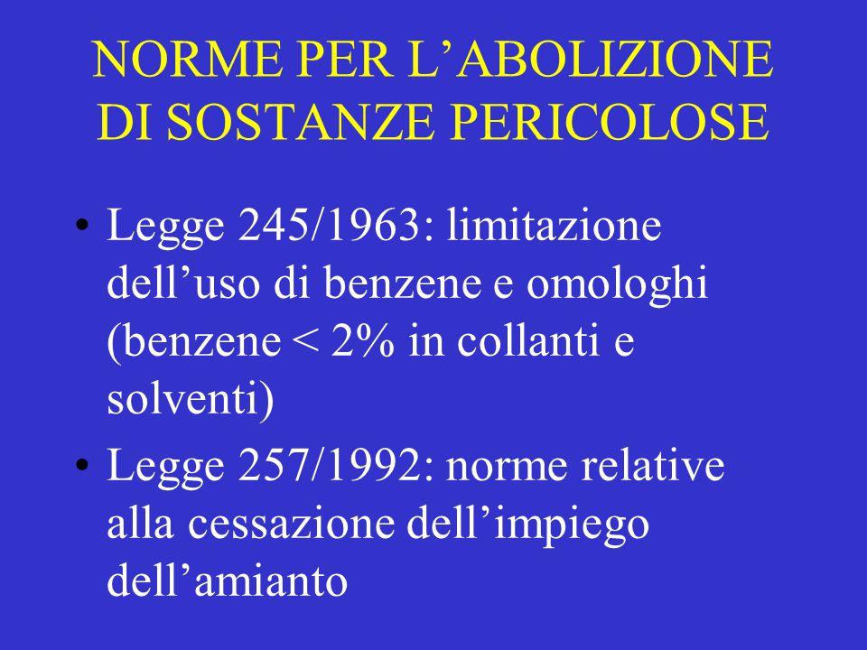 NORME PER L'ABOLIZIONE DI SOSTANZE PERICOLOSE Legge 245/1963: limitazione dell'uso di benzene e omologhi (benzene < 2% in collanti e solventi) Legge 257/1992: norme relative alla cessazione dell'impiego dell'amianto