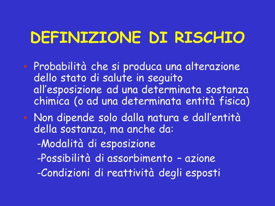 DEFINIZIONE DI RISCHIO Probabilità che si produca una alterazione dello stato di salute in seguito all'esposizione ad una determinata sostanza chimica (o ad una determinata entità fisica) Non dipende solo dalla natura e dall'entità della sostanza, ma anche da: -Modalità di esposizione -Possibilità di assorbimento – azione -Condizioni di reattività degli esposti