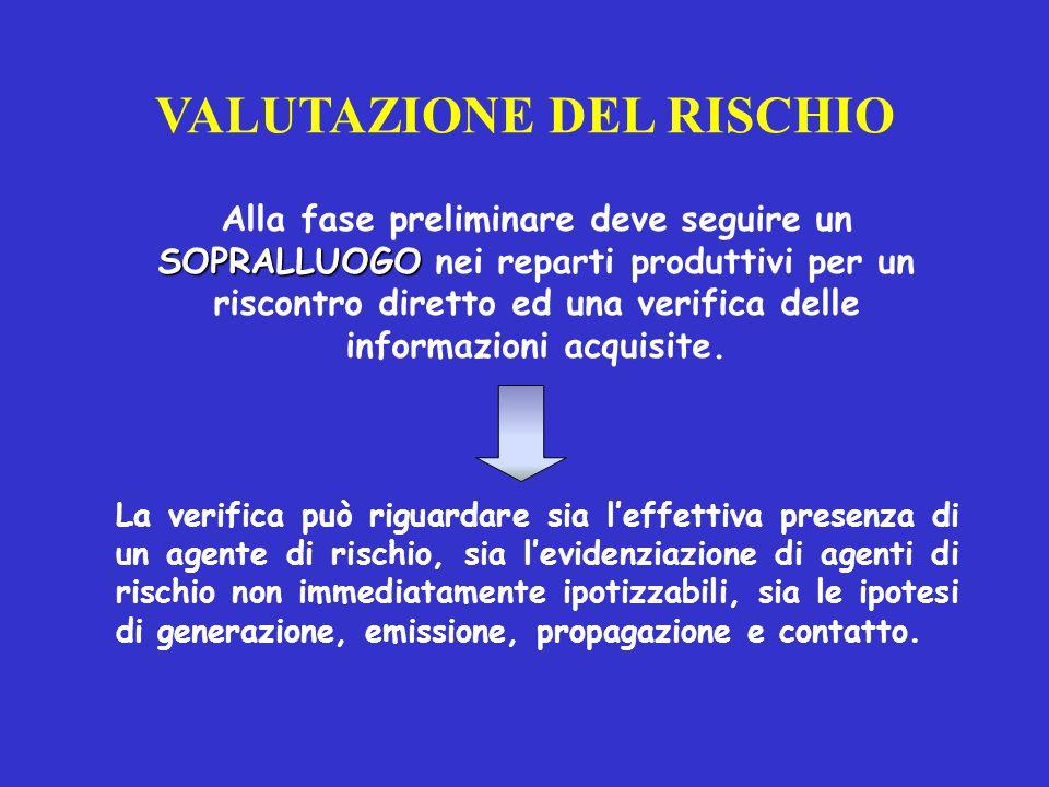 VALUTAZIONE DEL RISCHIO SOPRALLUOGO Alla fase preliminare deve seguire un SOPRALLUOGO nei reparti produttivi per un riscontro diretto ed una verifica delle informazioni acquisite.