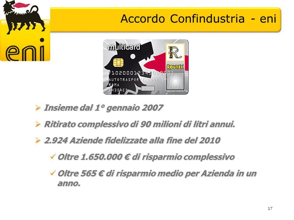17 Accordo Confindustria - eni  Insieme dal 1° gennaio 2007  Ritirato complessivo di 90 milioni di litri annui.  2.924 Aziende fidelizzate alla fin