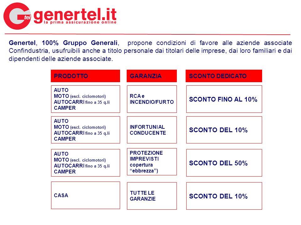 Genertel, 100% Gruppo Generali, propone condizioni di favore alle aziende associate Confindustria, usufruibili anche a titolo personale dai titolari d