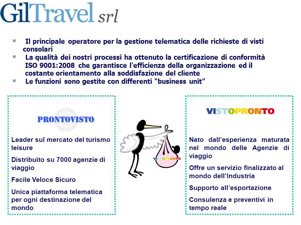 Leader sul mercato del turismo leisure Distribuito su 7000 agenzie di viaggio Facile Veloce Sicuro Unica piattaforma telematica per ogni destinazione