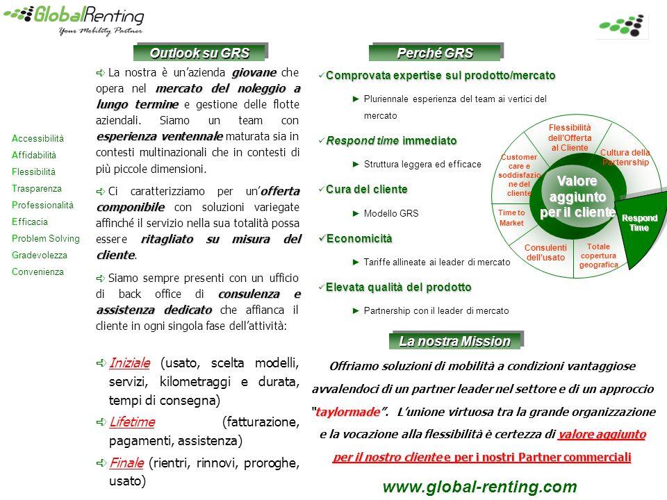 Cultura della Partenrship Flessibilità dell'Offerta al Cliente Totale copertura geografica Consulenti dell'usato Time to Market Customer care e soddis