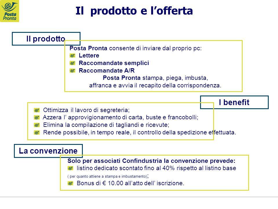 Il prodotto Il prodotto e l'offerta Posta Pronta consente di inviare dal proprio pc: Lettere Raccomandate semplici Raccomandate A/R Posta Pronta stamp