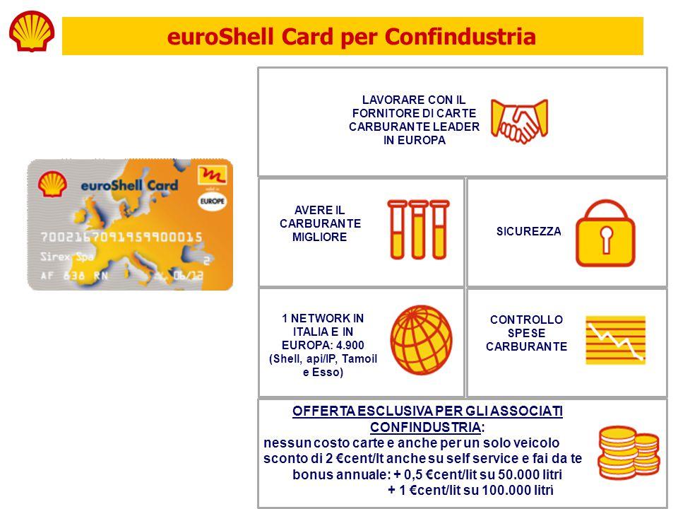 euroShell Card per Confindustria LAVORARE CON IL FORNITORE DI CARTE CARBURANTE LEADER IN EUROPA SICUREZZA OFFERTA ESCLUSIVA PER GLI ASSOCIATI CONFINDU